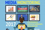 A COMPREHENSIVE ANALYSIS OF AZERBAIJAN'S MEDIA LANDSCAPE